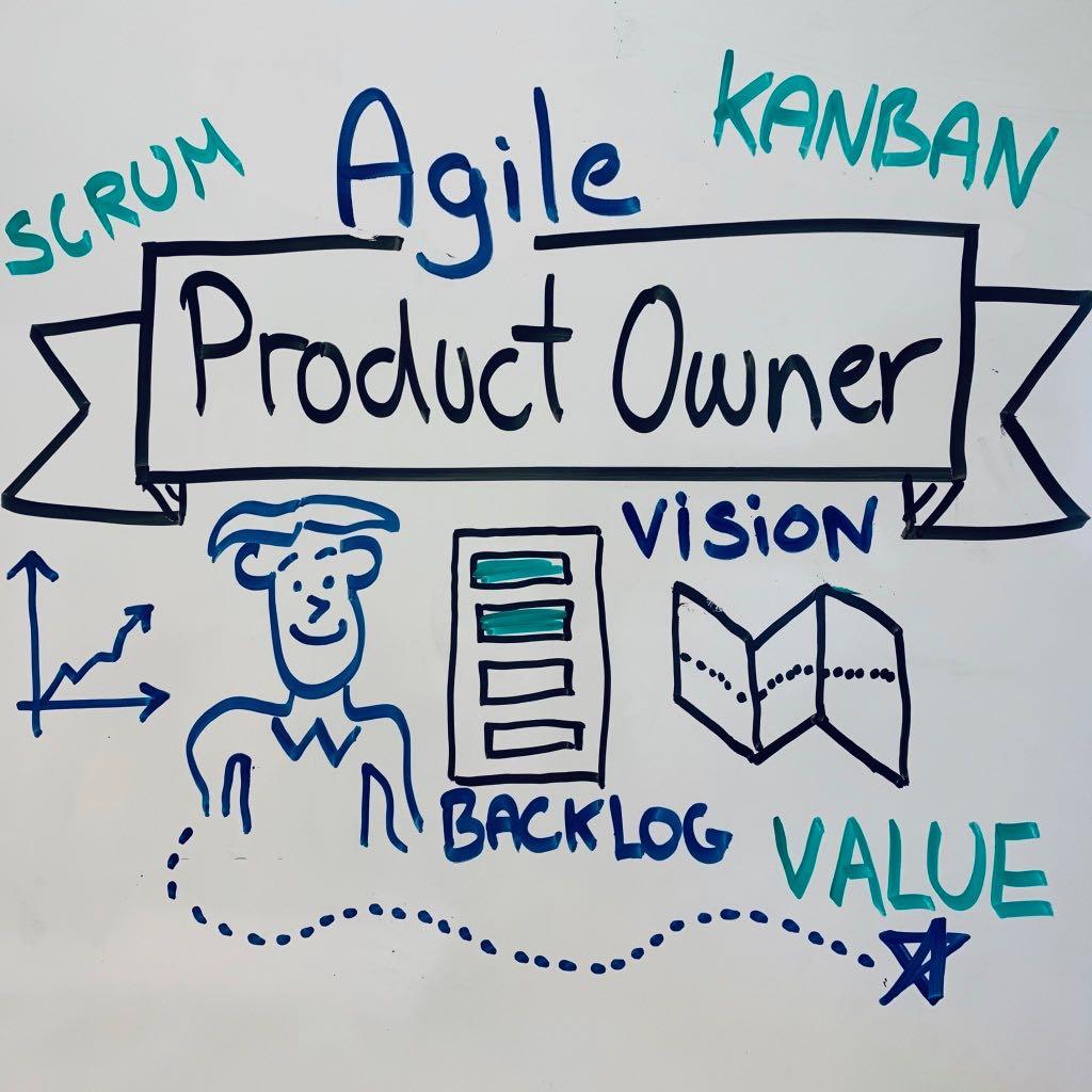 Agile Product Owner kursus